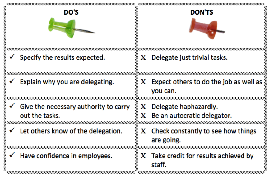 how to delegate work to employees