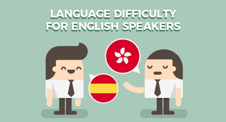 What Languages are the Hardest to Learn for English Speakers?
