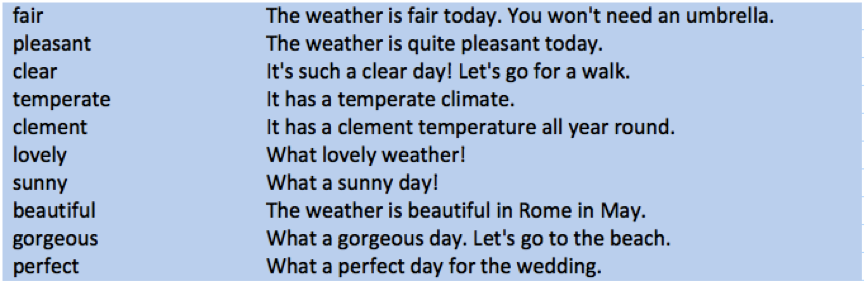 weather synonyms.png