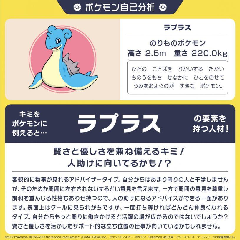 Pokemon Self Analysis