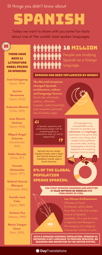 Spanish facts Infographic