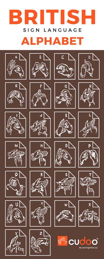 british sign language alphabet