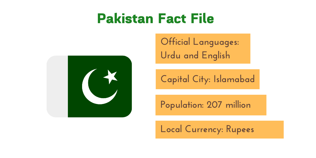 The Urdu Language Everything You Need To Know