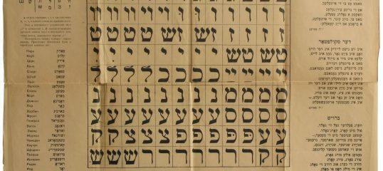 Yiddish-featured-image